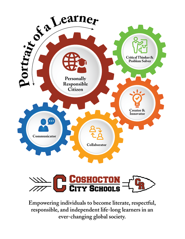 Coshocton City Schools Portrait of a Learner